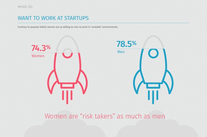 Women day- english 170306Work in startup